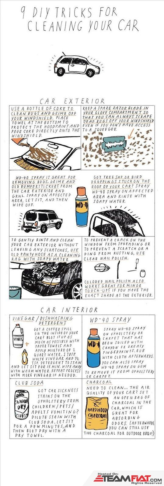9-diy-tricks-for-cleaning-your-car.w654.jpg