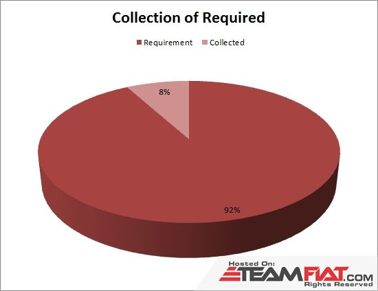 Collection of Required.jpg