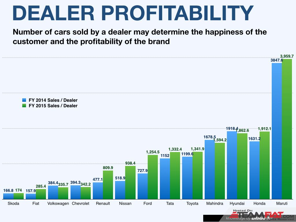 Dealership-Profitability.001.jpg