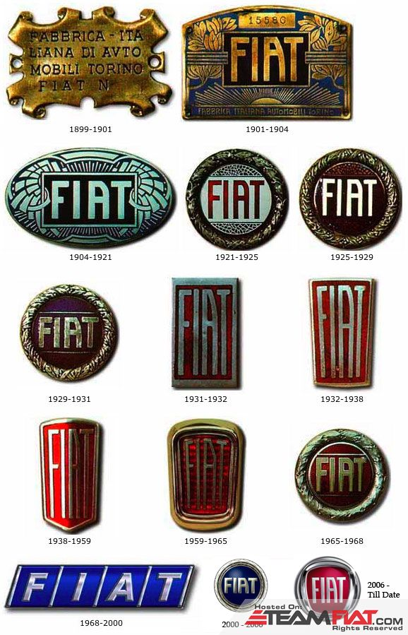fiat-logo-evolution_final.jpg