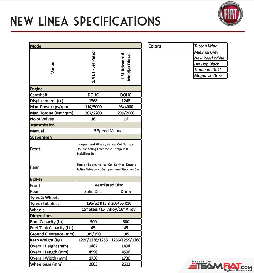 New Specifications page 3.jpg