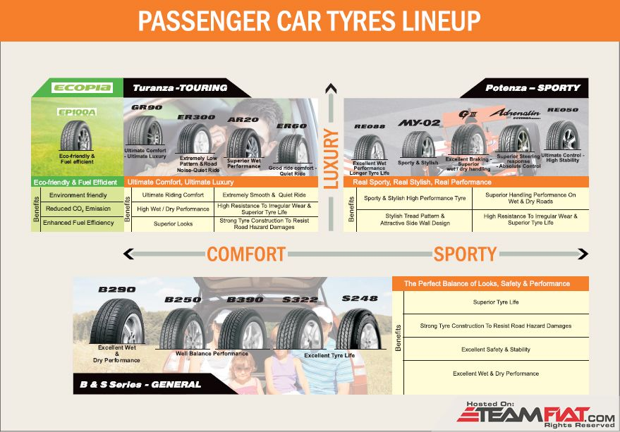 passenger-car-tyre-lineup_high.jpg