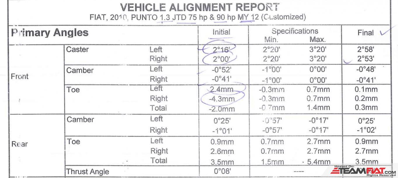 Punto alignment report.jpg