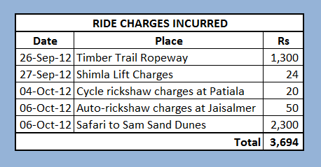 RideCharges.png