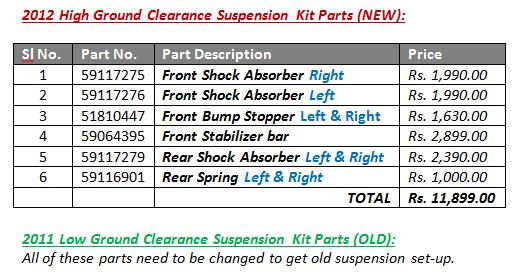 Suspension Kit Parts.JPG