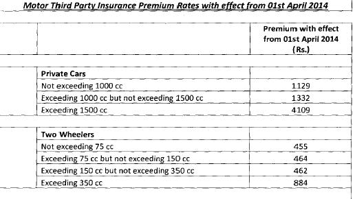 TPL rates for 2014.jpg