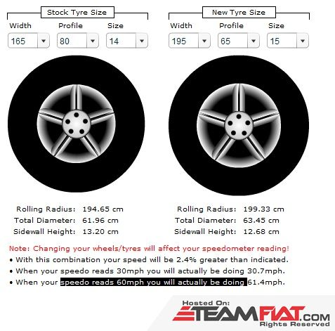 tyre comparator.jpg