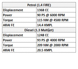 Engine Specifications.jpg