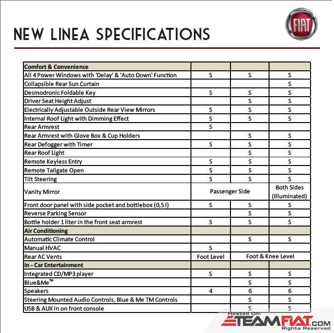 New Specifications page 2.jpg